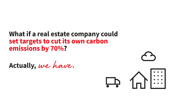 What if a real estate company could set targets to cut its own carbon emissions by almost 70%? Actually, we have.